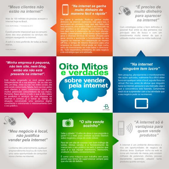Infográfico 8 Mitos e Verdades sobre Internet